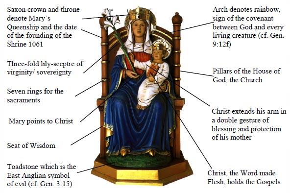 image@http://www.walsingham.org.uk