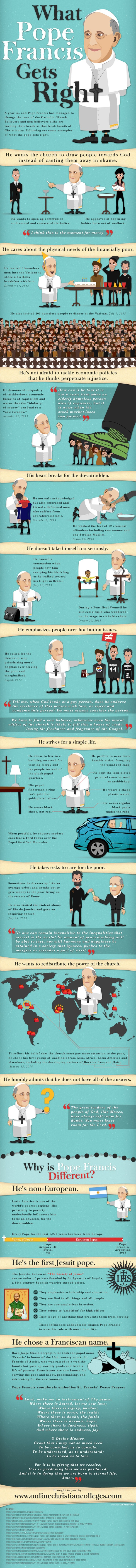 infographic @http://www.onlinechristiancolleges.com/pope-francis/